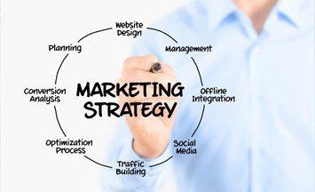 TBA marketing strategy