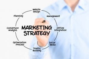 Marketing Strategy by TBA Marketing